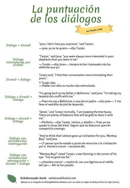 Puntuación en diálogos